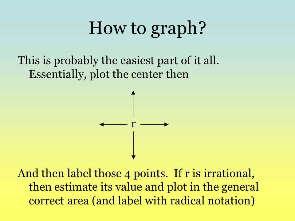 How to graph This is probably the easiest part of it all. Essentially, plot the center then. r.