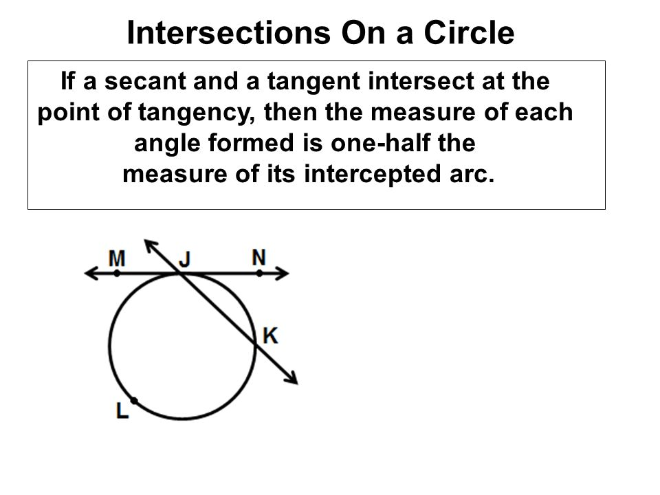 Intersections On a Circle