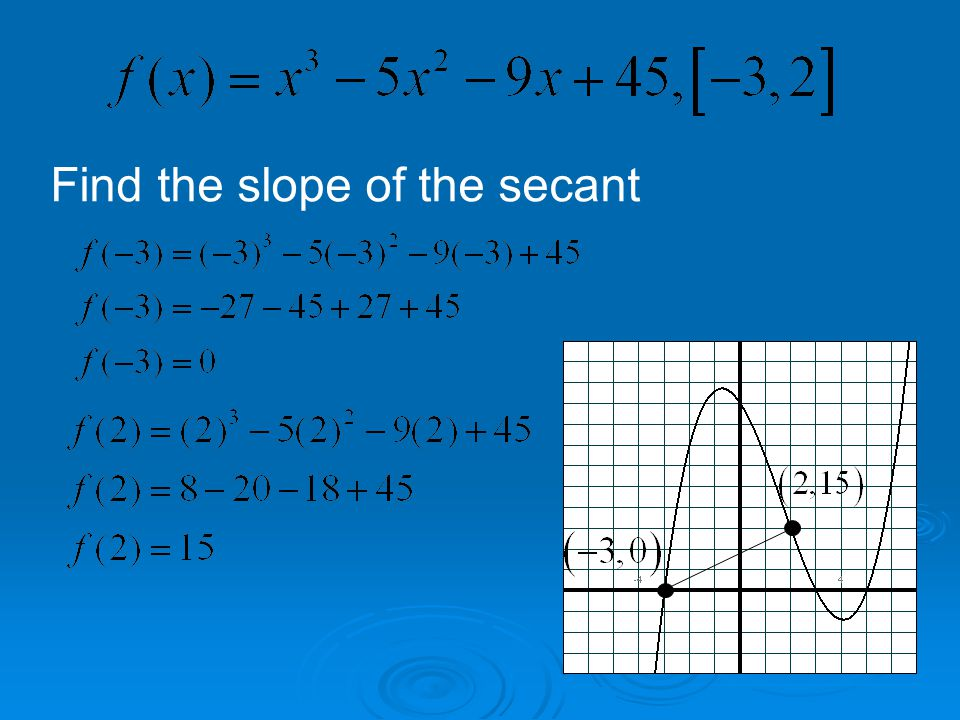 Find the slope of the secant