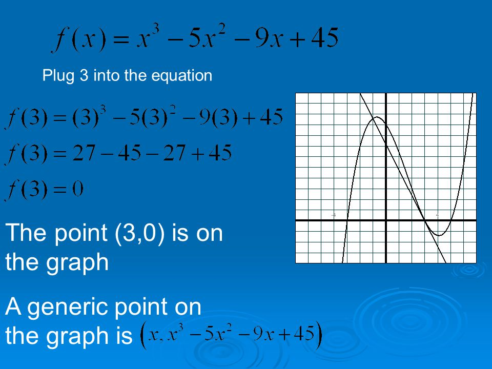 The point (3,0) is on the graph A generic point on the graph is