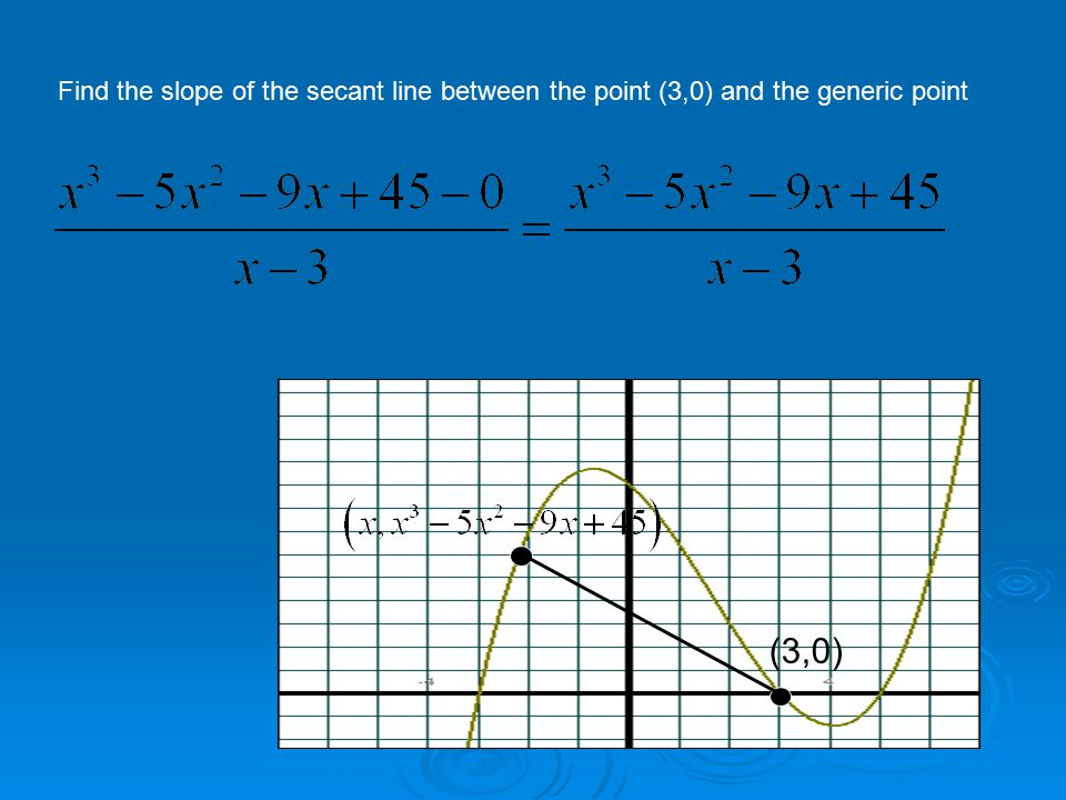 Find the slope of the secant line between the point (3,0) and the generic point