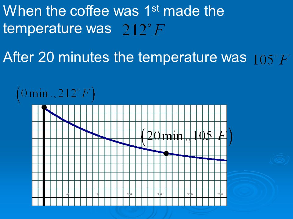 When the coffee was 1st made the temperature was