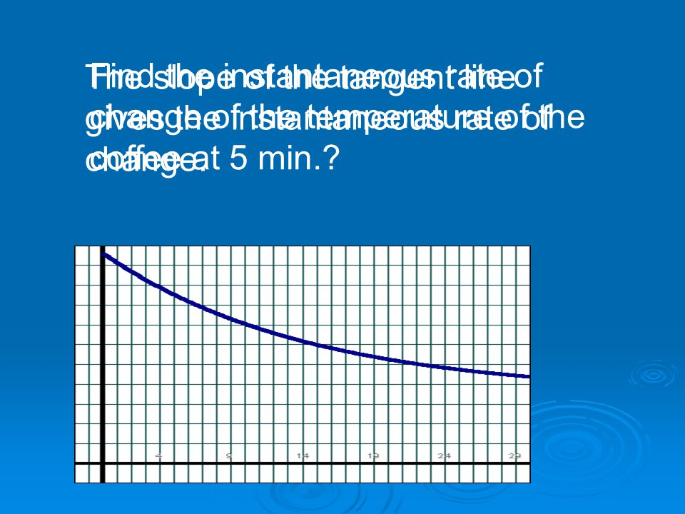 The slope of the tangent line gives the instantaneous rate of change.