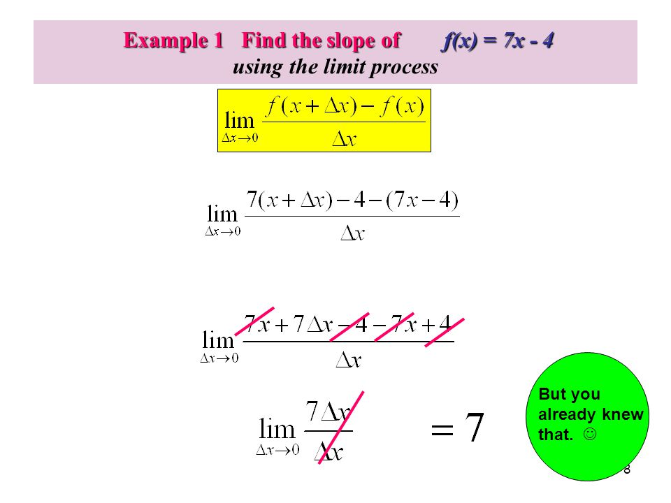 Example 1 Find the slope of f(x) = 7x - 4 using the limit process