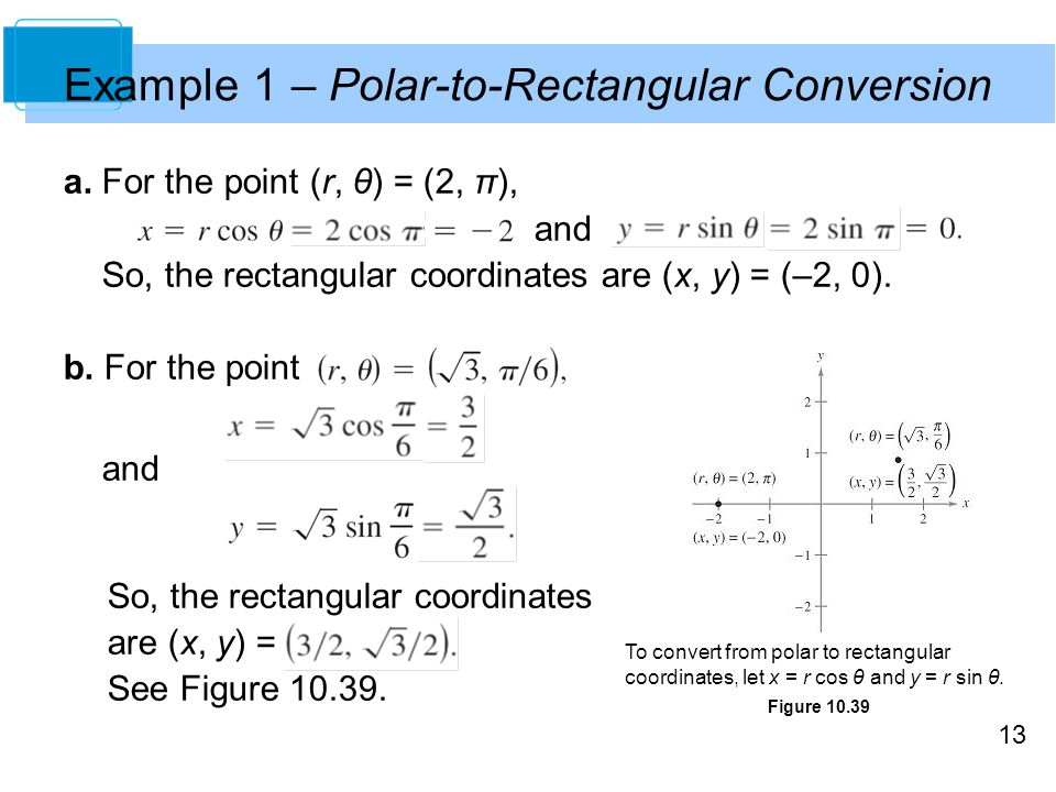 Example 1 – Polar-to-Rectangular Conversion