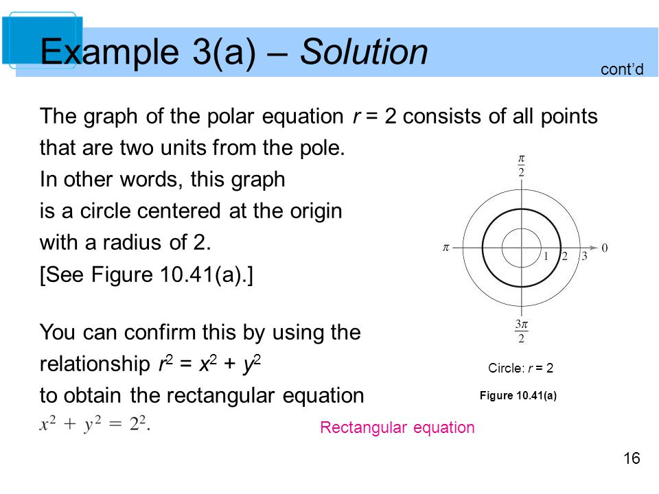 Example 3(a) – Solution cont'd. The graph of the polar equation r = 2 consists of all points. that are two units from the pole.