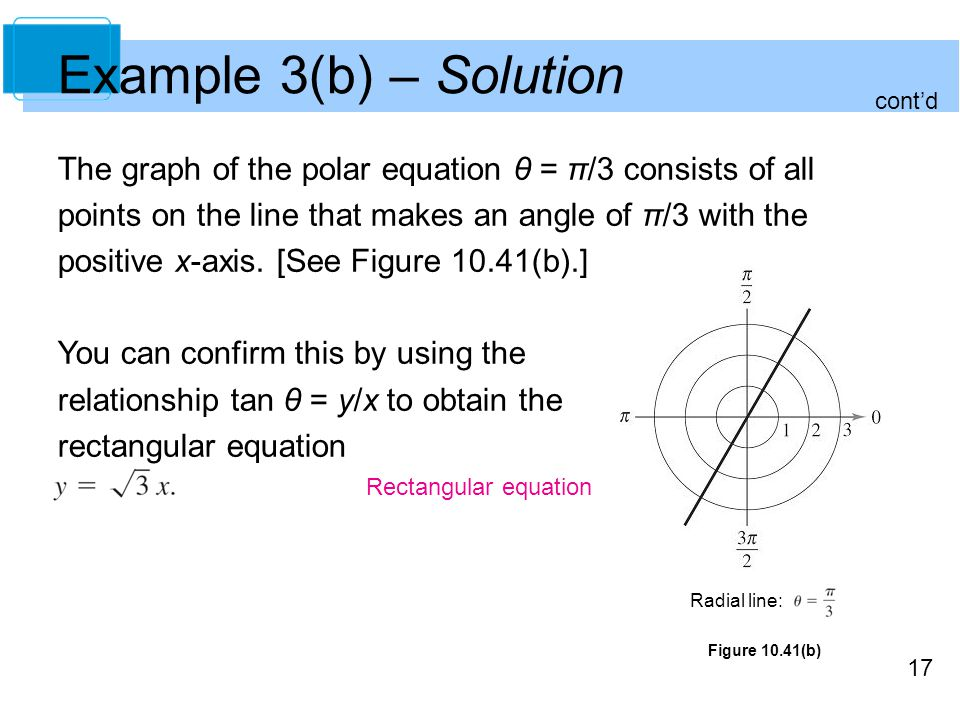 Example 3(b) – Solution cont'd. The graph of the polar equation θ = π/3 consists of all. points on the line that makes an angle of π/3 with the.