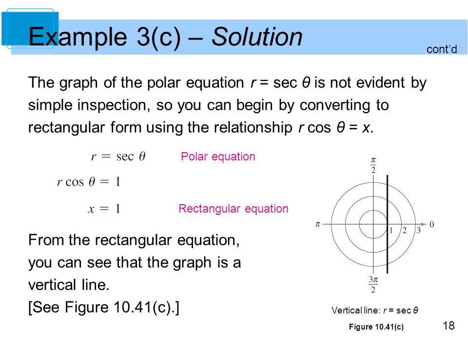 Example 3(c) – Solution cont'd. The graph of the polar equation r = sec θ is not evident by. simple inspection, so you can begin by converting to.