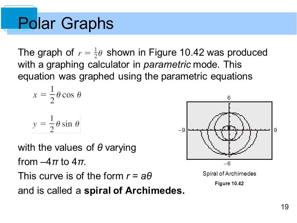 Polar Graphs