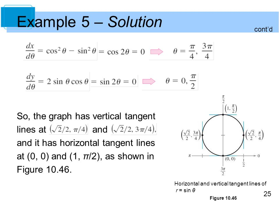 Example 5 – Solution So, the graph has vertical tangent lines at and