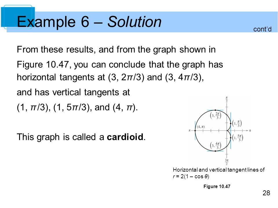 Example 6 – Solution From these results, and from the graph shown in