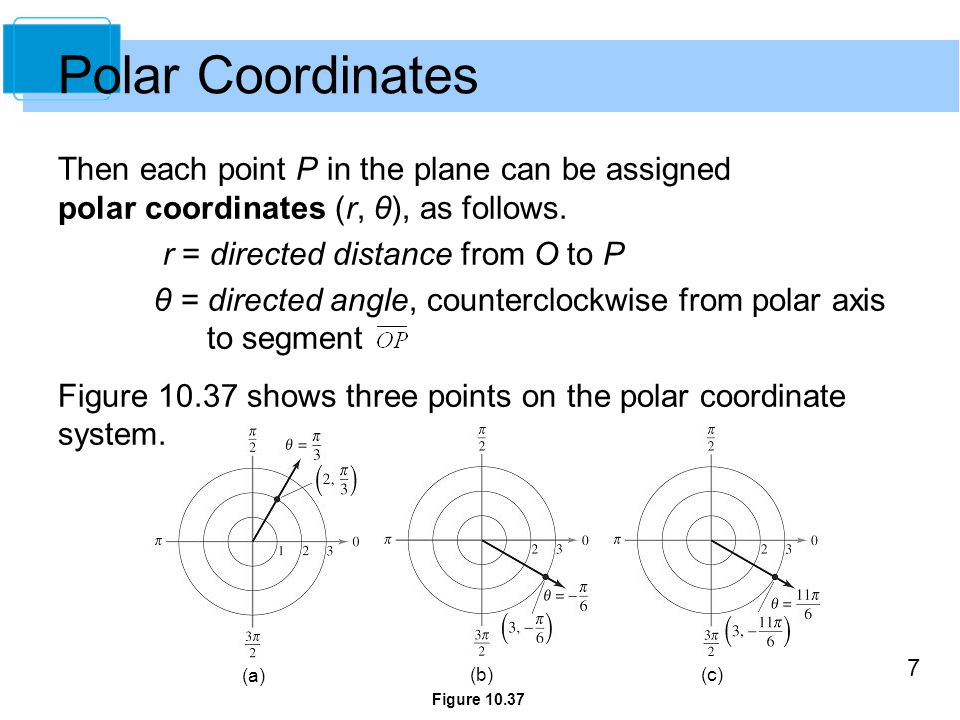 Polar Coordinates Then each point P in the plane can be assigned polar coordinates (r, θ), as follows.