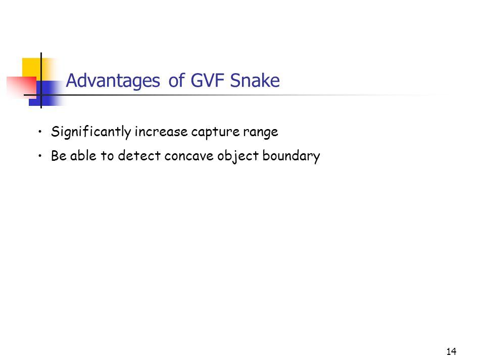 Advantages of GVF Snake