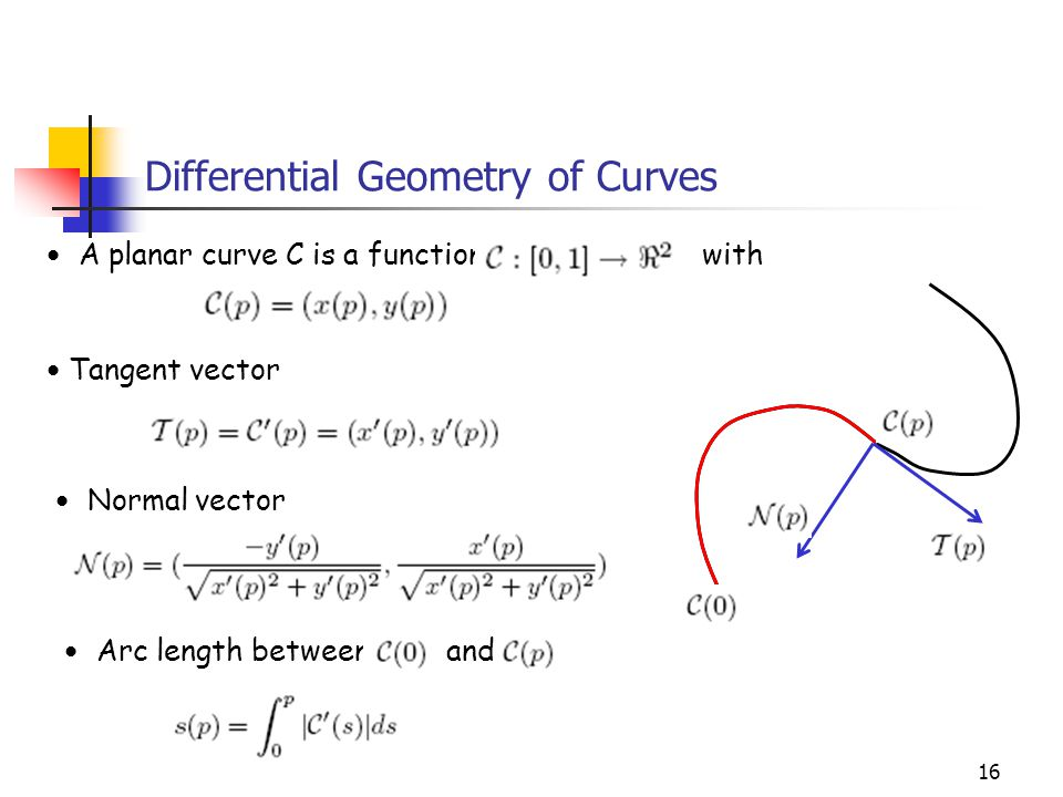 Differential Geometry of Curves