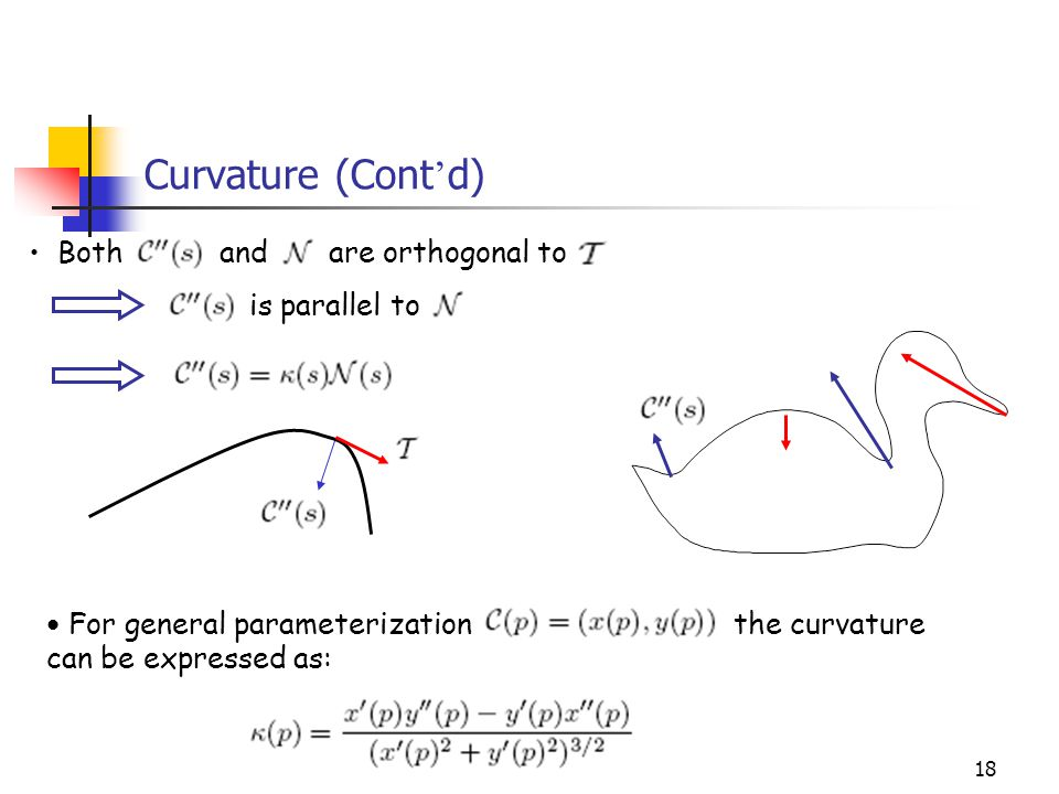Curvature (Cont'd) Both and are orthogonal to is parallel to
