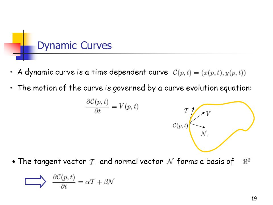 Dynamic Curves A dynamic curve is a time dependent curve