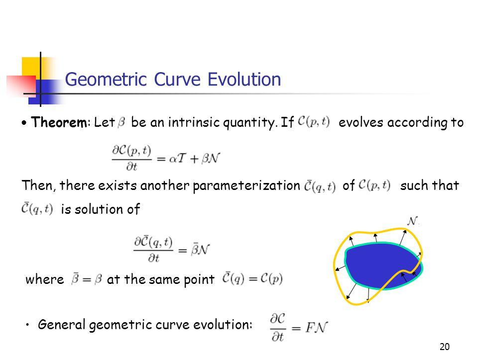 Geometric Curve Evolution