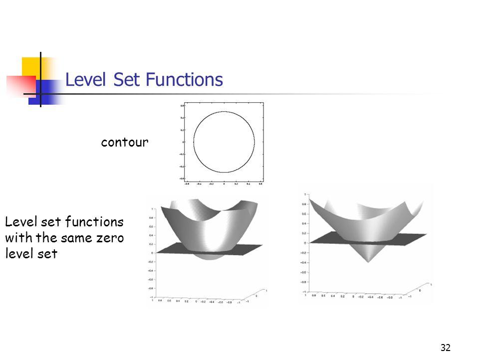 Level Set Functions contour