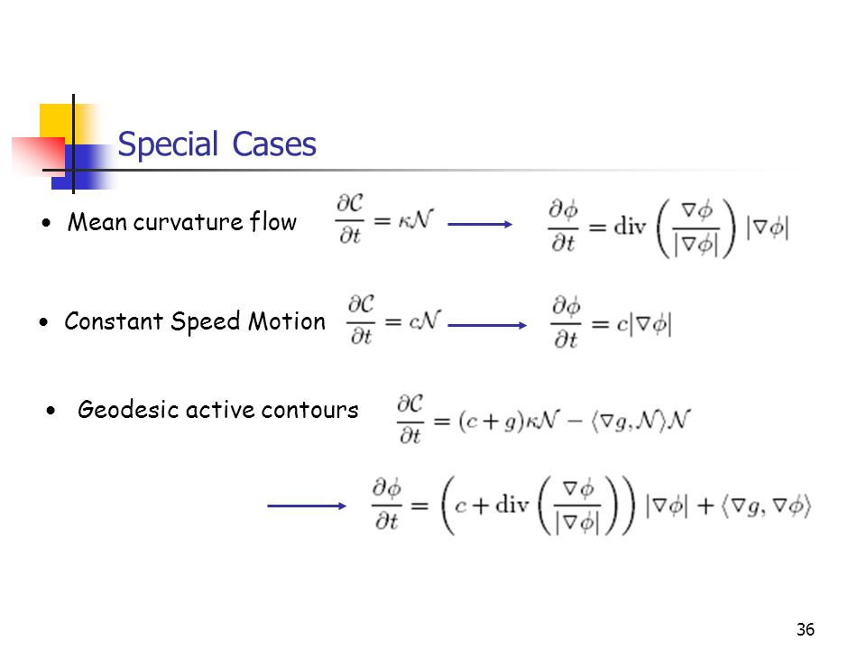 Special Cases Mean curvature flow Constant Speed Motion