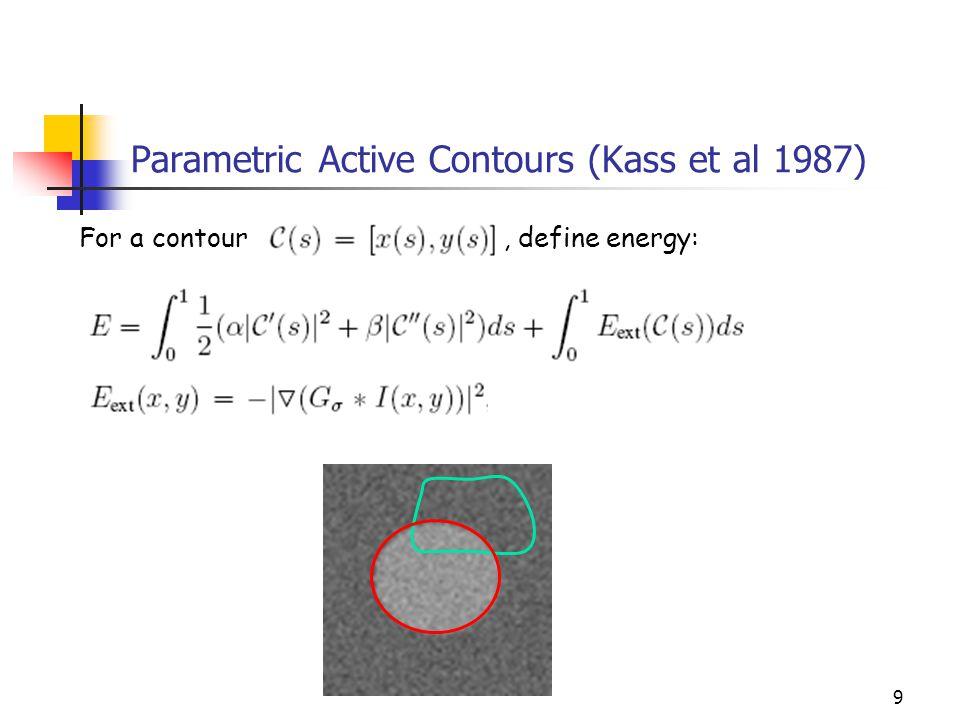 Parametric Active Contours (Kass et al 1987)