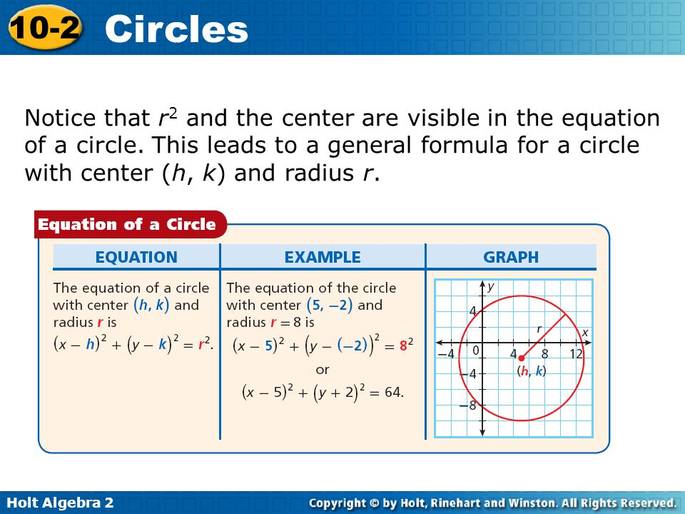 Notice that r2 and the center are visible in the equation of a circle