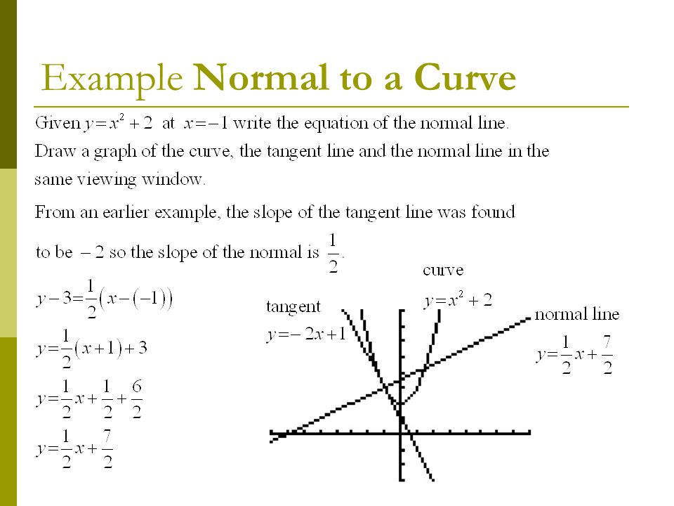 Example Normal to a Curve