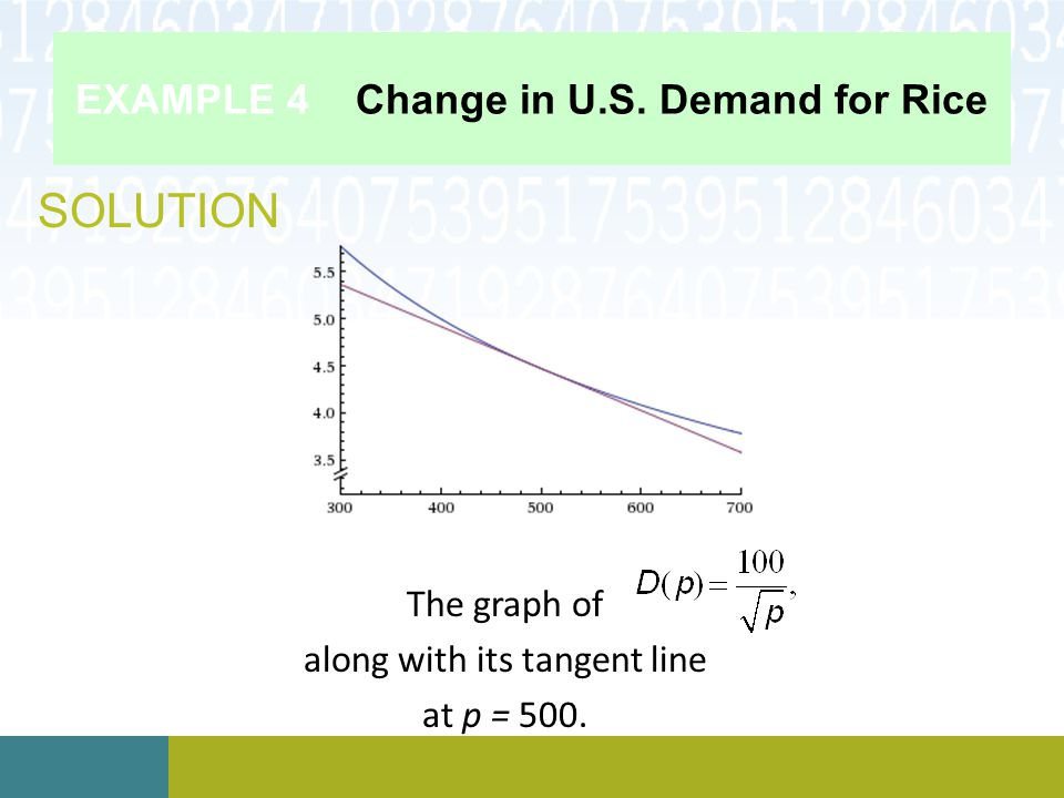 EXAMPLE 4 Change in U.S. Demand for Rice