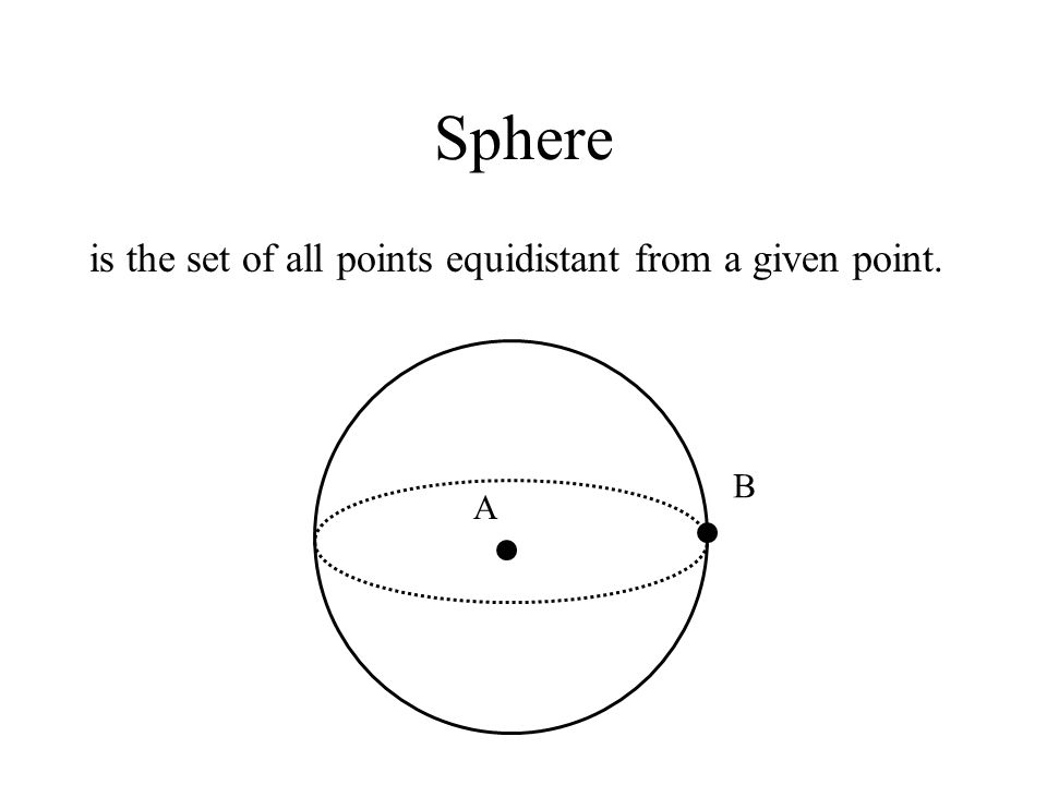Sphere is the set of all points equidistant from a given point. B A