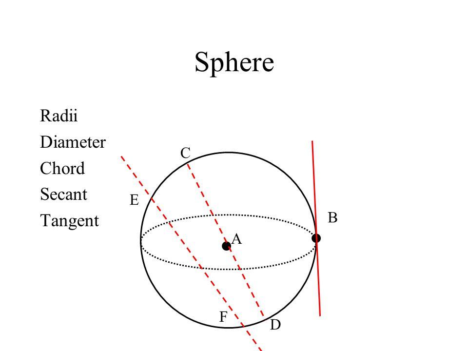 Sphere Radii Diameter Chord Secant Tangent C E B A F D