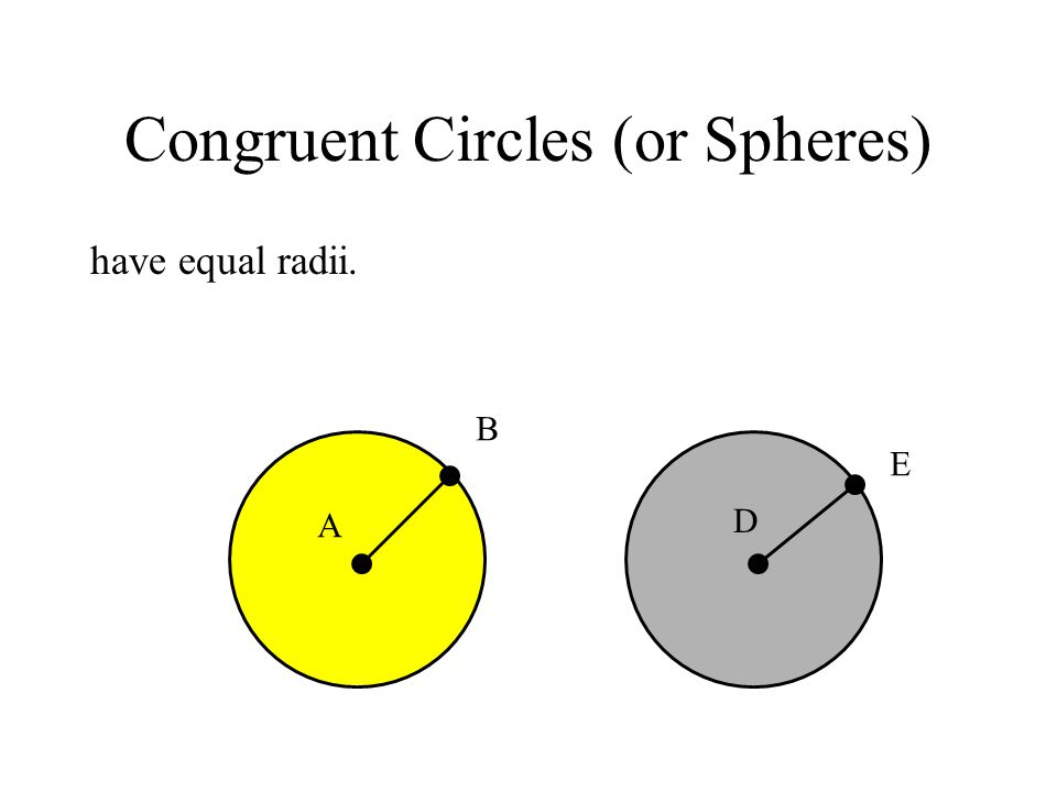 Congruent Circles (or Spheres)