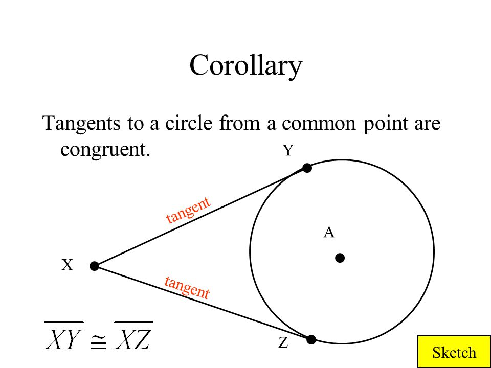 Corollary Tangents to a circle from a common point are congruent. Y