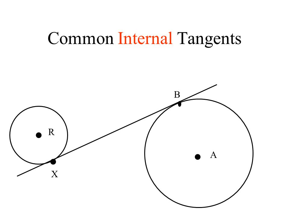 Common Internal Tangents