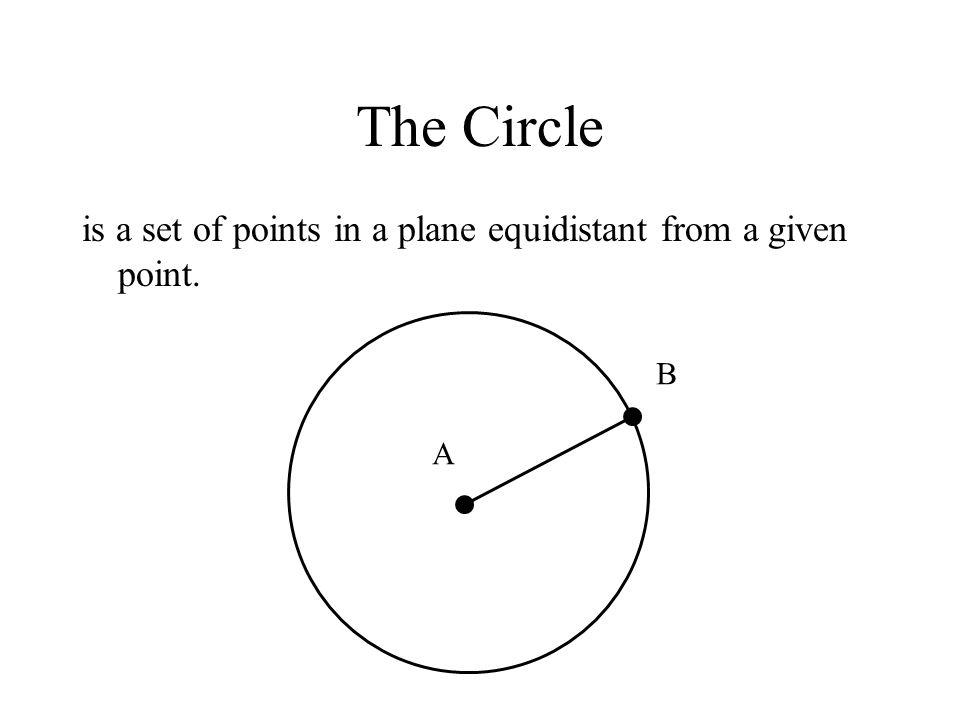 The Circle is a set of points in a plane equidistant from a given point. B A