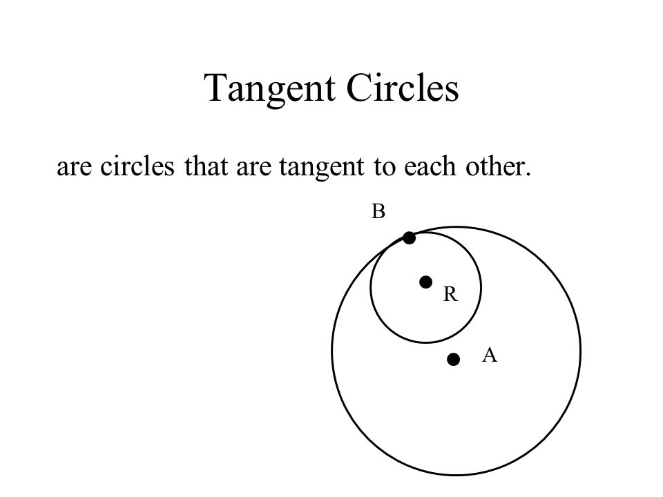 Tangent Circles are circles that are tangent to each other. B R A