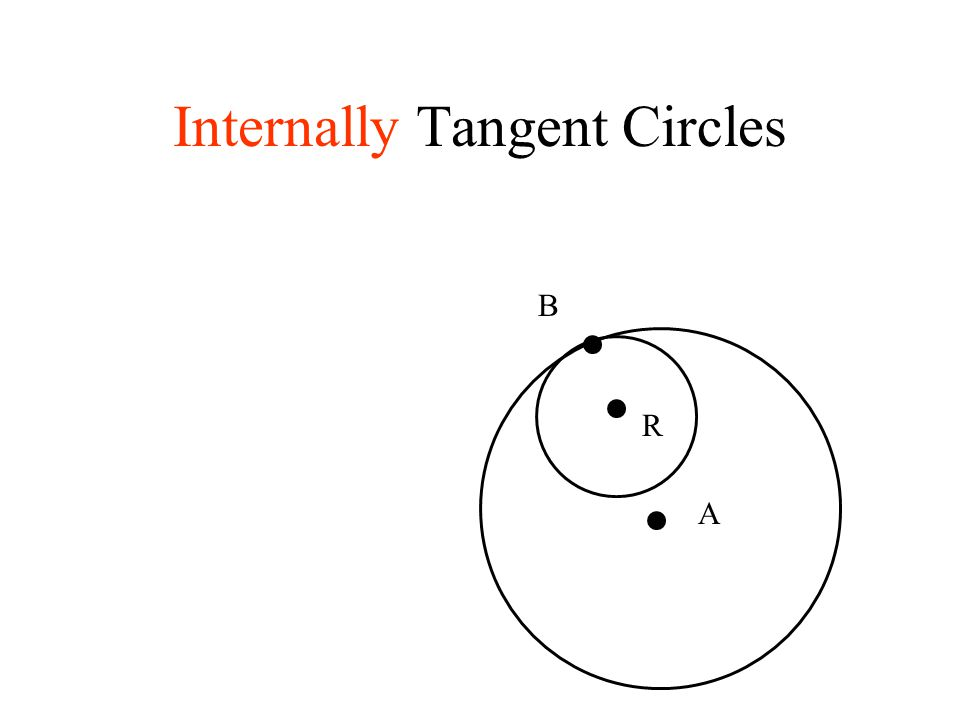 Internally Tangent Circles