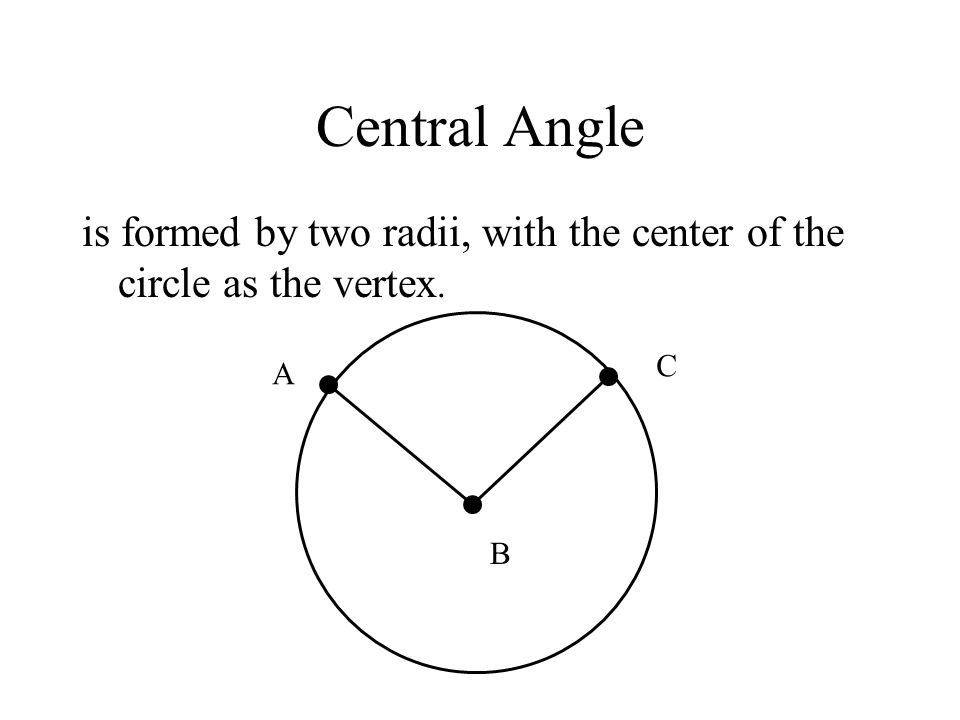 Central Angle is formed by two radii, with the center of the circle as the vertex. C A B