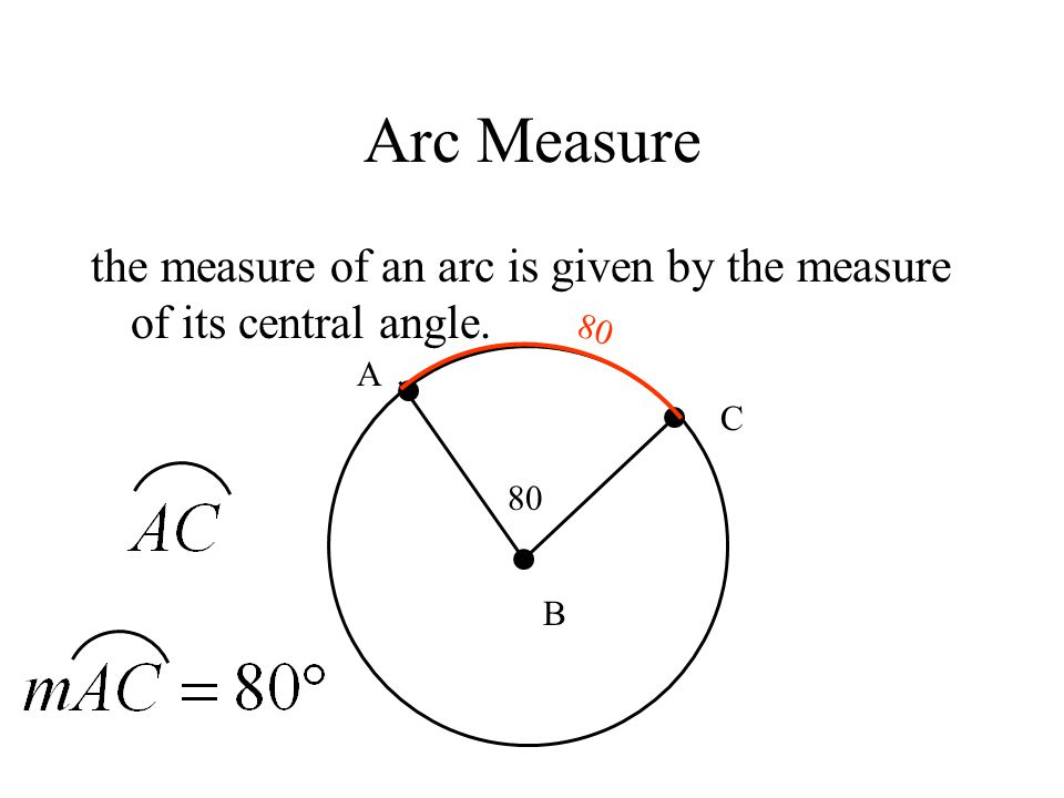 Arc Measure the measure of an arc is given by the measure of its central angle. 80 A C 80 B