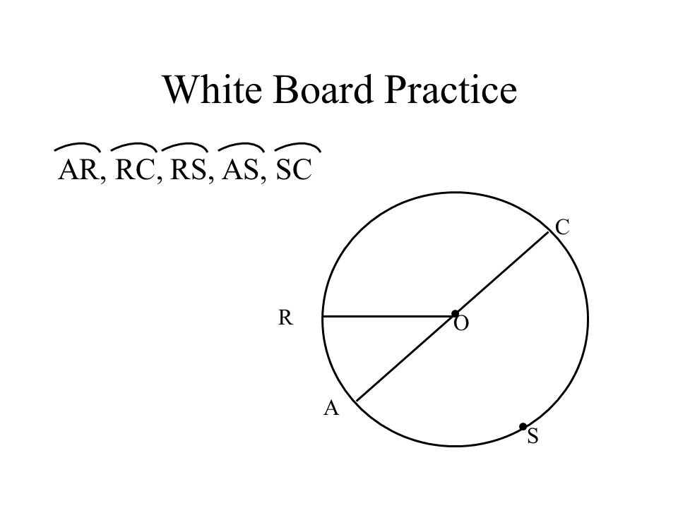 White Board Practice AR, RC, RS, AS, SC C R O A S