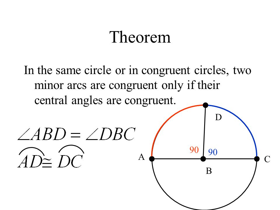 Theorem In the same circle or in congruent circles, two minor arcs are congruent only if their central angles are congruent.