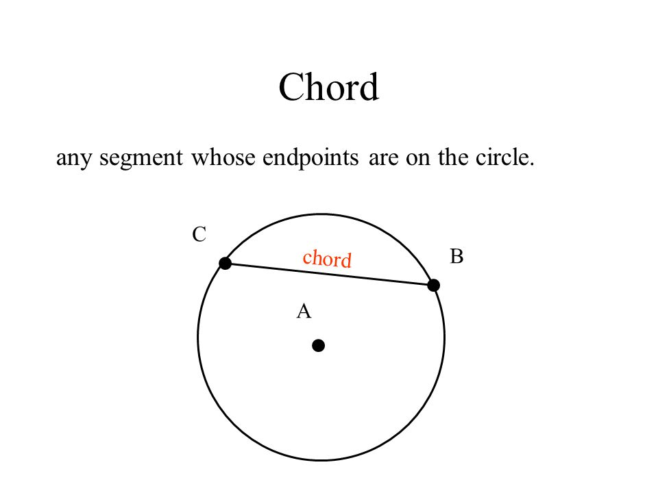 Chord any segment whose endpoints are on the circle. C chord B A