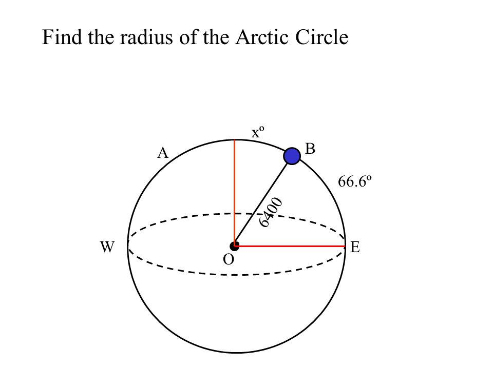 Find the radius of the Arctic Circle