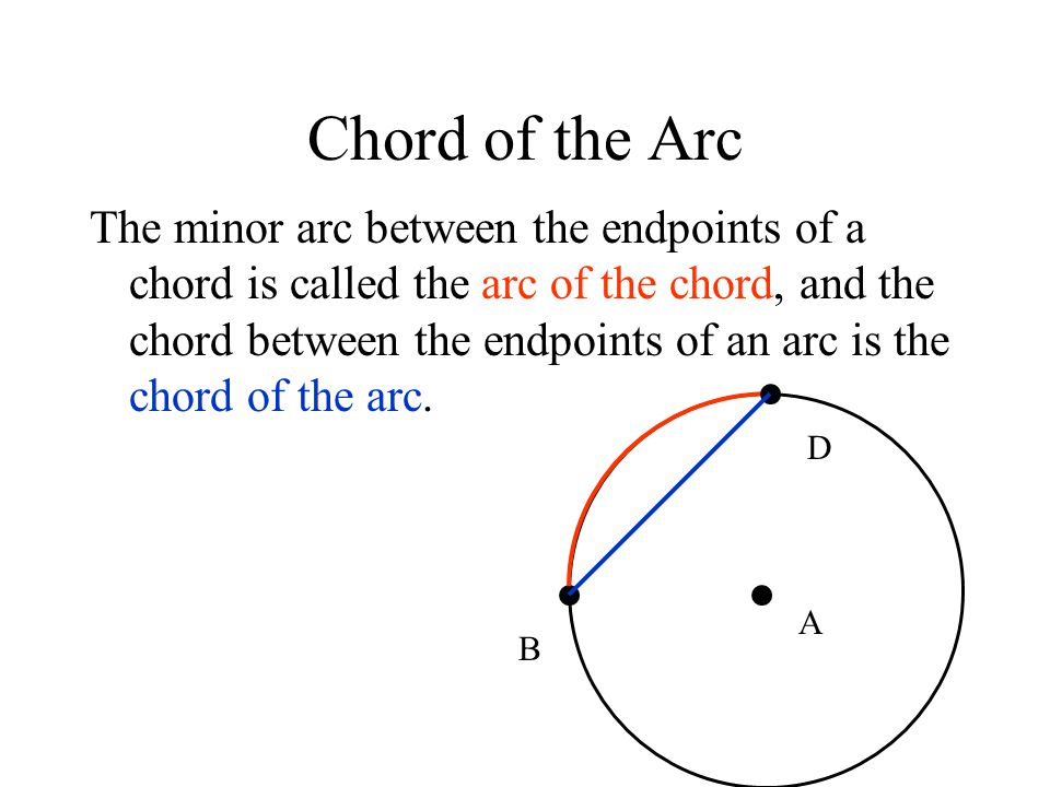 Chord of the Arc
