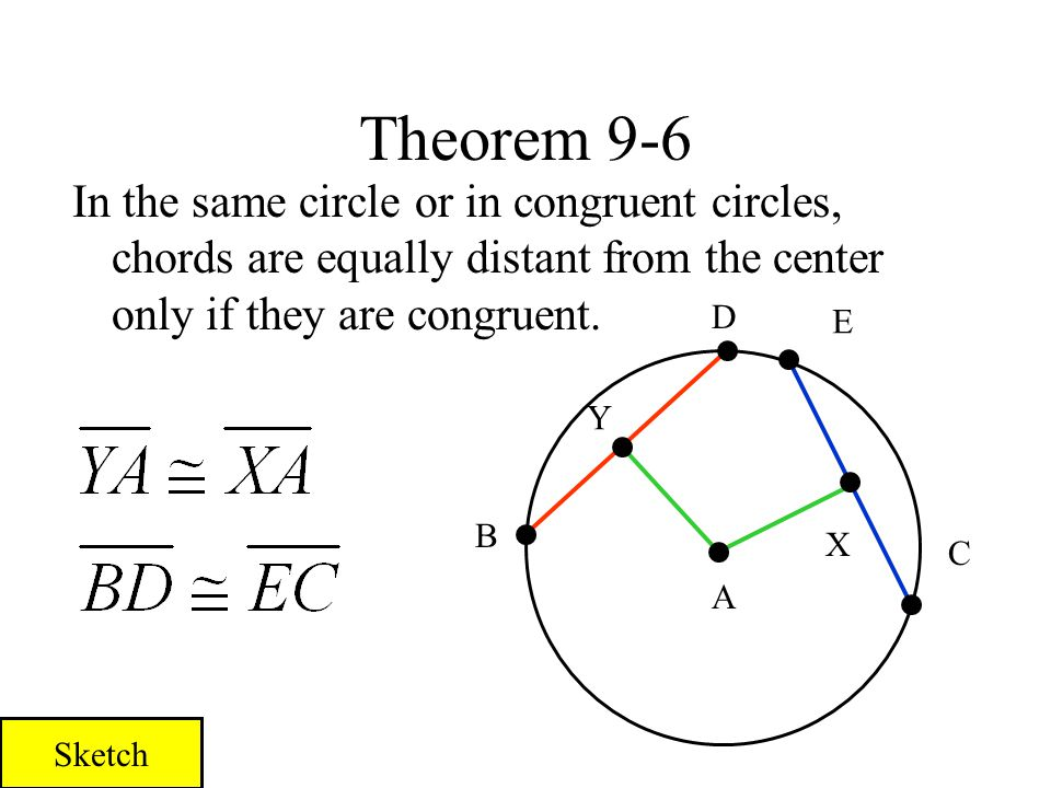 Theorem 9-6 In the same circle or in congruent circles, chords are equally distant from the center only if they are congruent.