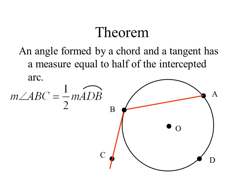 Theorem An angle formed by a chord and a tangent has a measure equal to half of the intercepted arc.