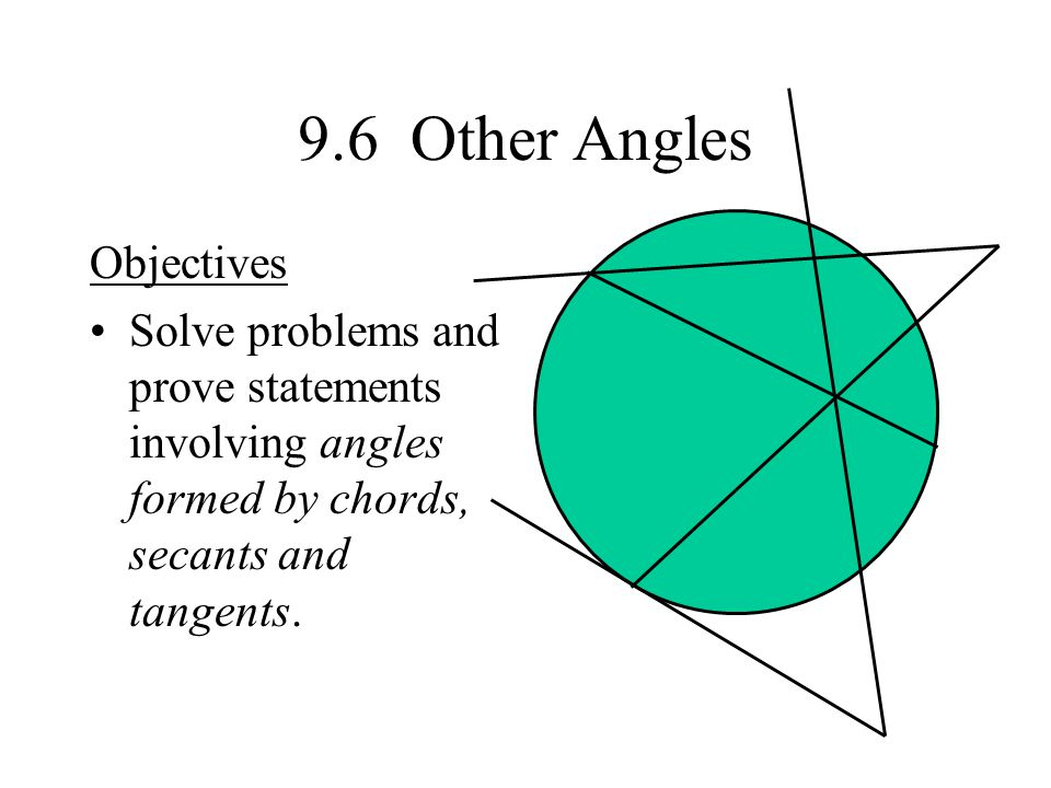 9.6 Other Angles Objectives