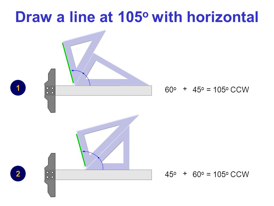 Draw a line at 105o with horizontal