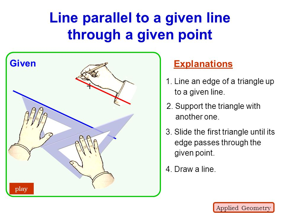 Line parallel to a given line