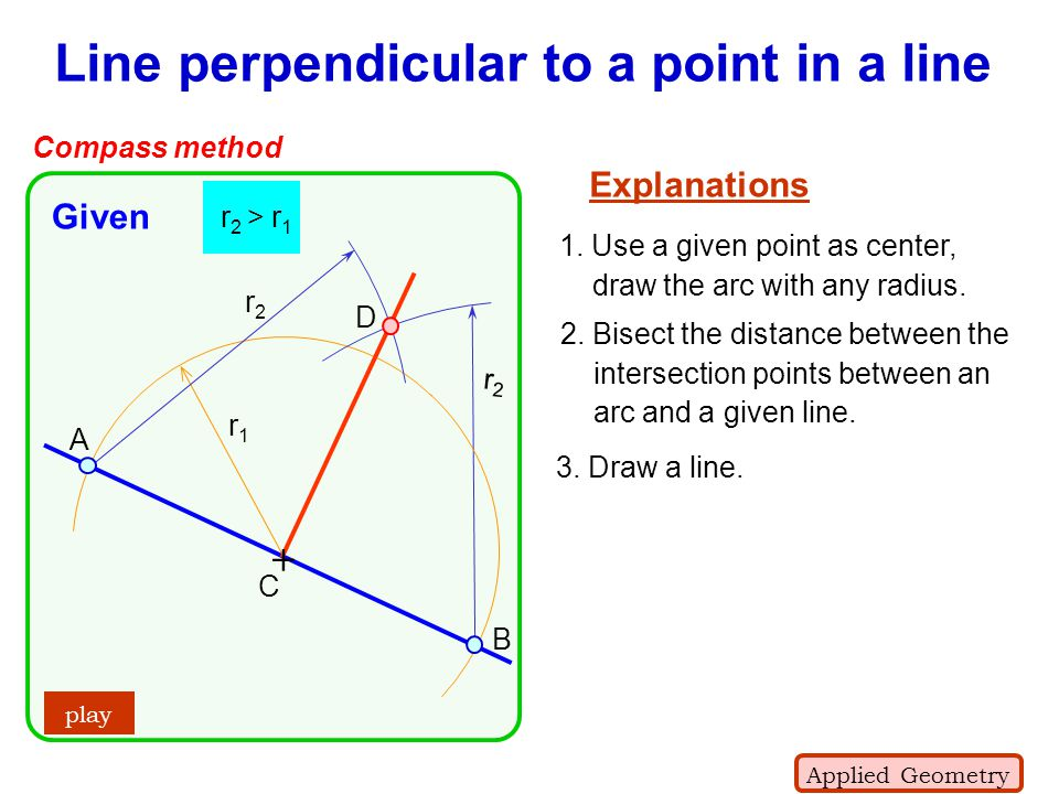 Line perpendicular to a point in a line