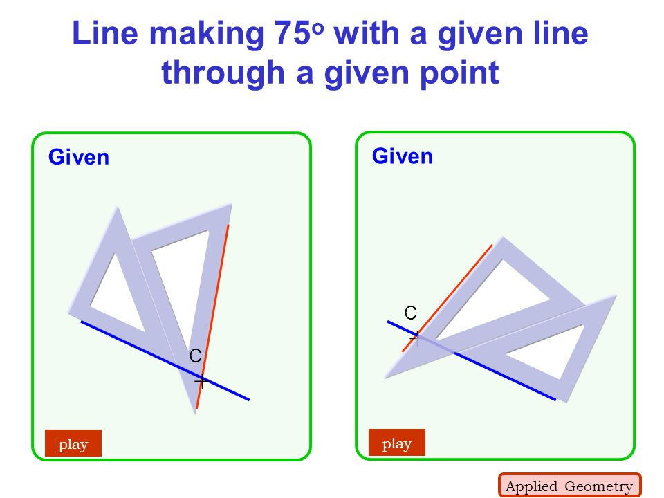 Line making 75o with a given line