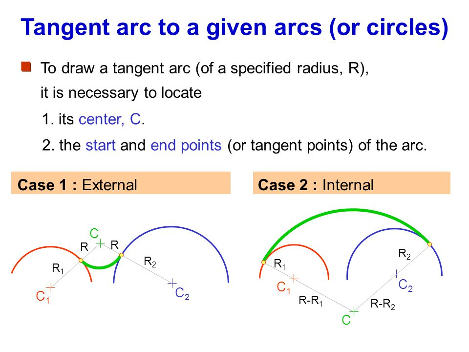 Tangent arc to a given arcs (or circles)